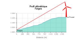 profil_altimetrique.jpg